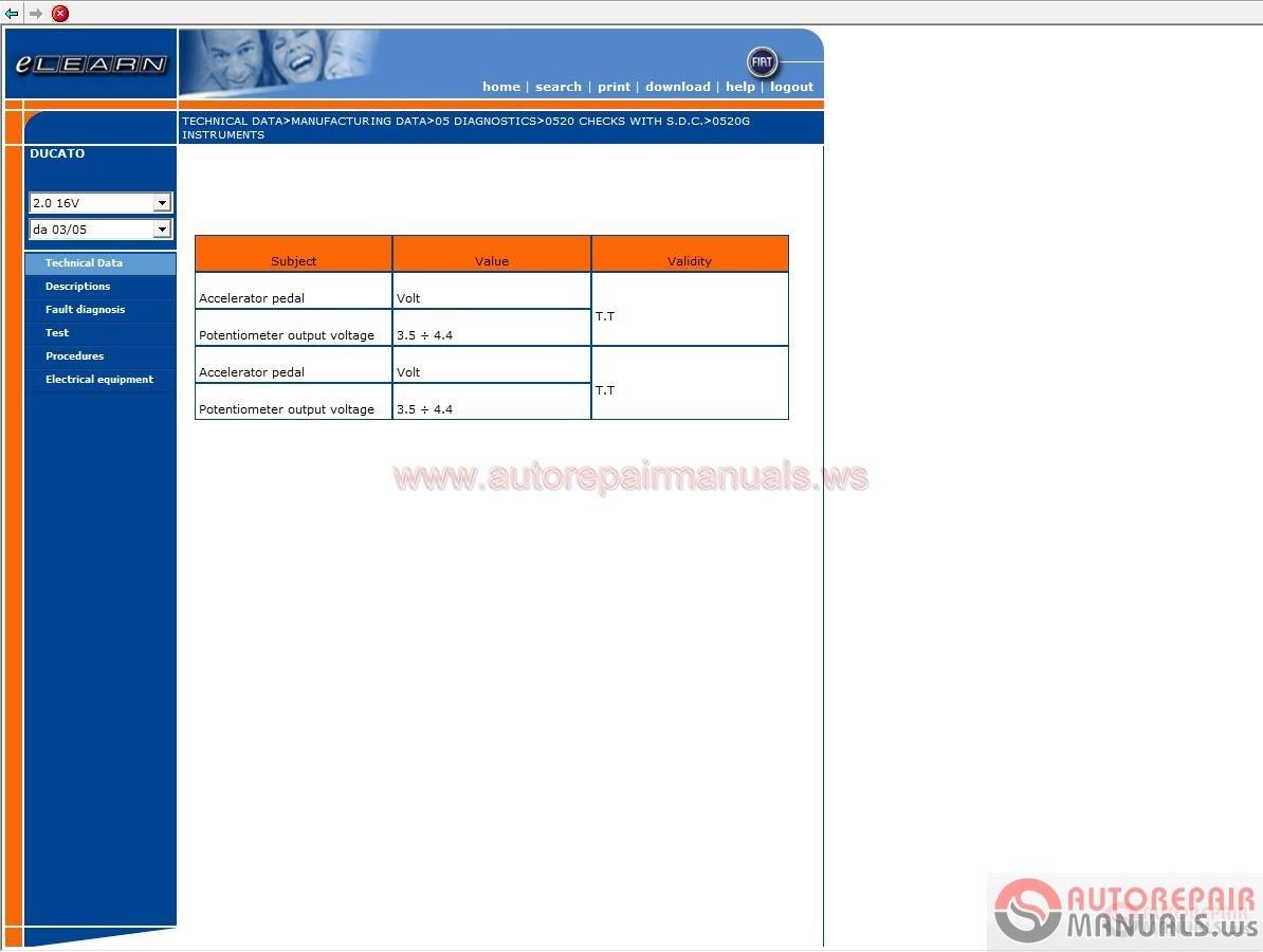 Fiat Doblo Wiring Diagram Pdf