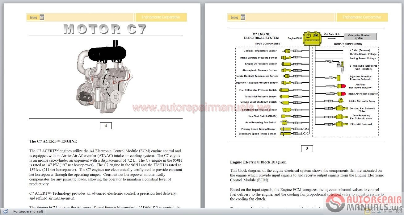 Regeneration caterpillar c7 Repair Manual