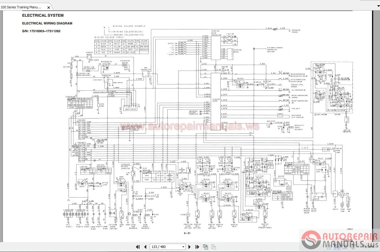 Honda Motorcycle Wiring Diagrams Pdf Simple Guide About Kama Ts254c Tractor Diagram Takeuchi Schematic