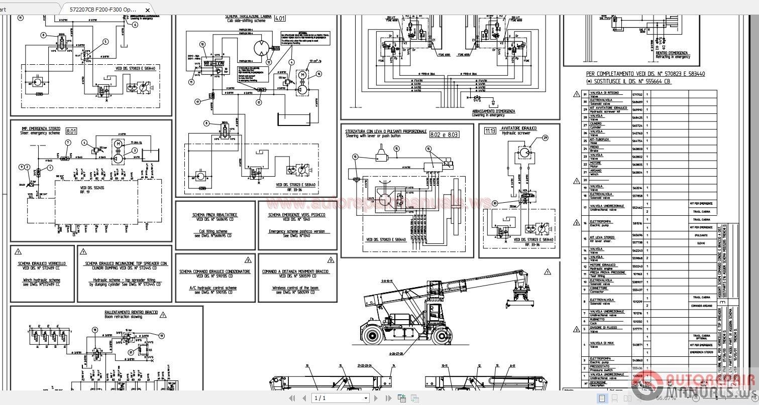 Array - kalmar manual reachstacker  rh   whirrdownloadnu cf