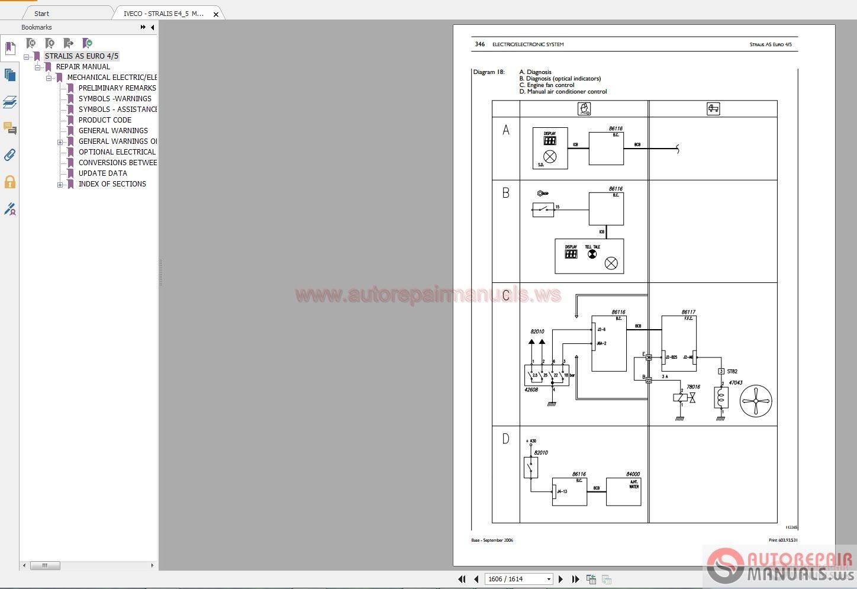Iveco Stralis As Euro 4 5 Repair Manual