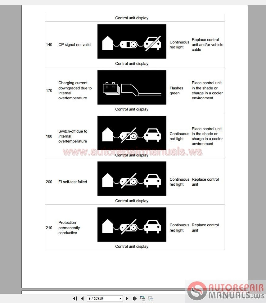 porsche cayenne ii service repair workshop manual auto. Black Bedroom Furniture Sets. Home Design Ideas