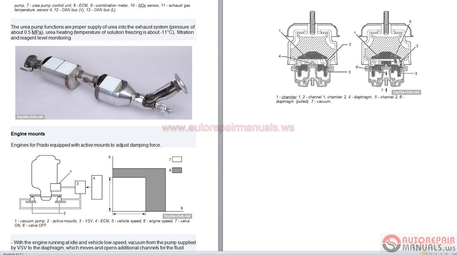 Toyota GD Series Diesel Engines Auto Repair Manual Forum