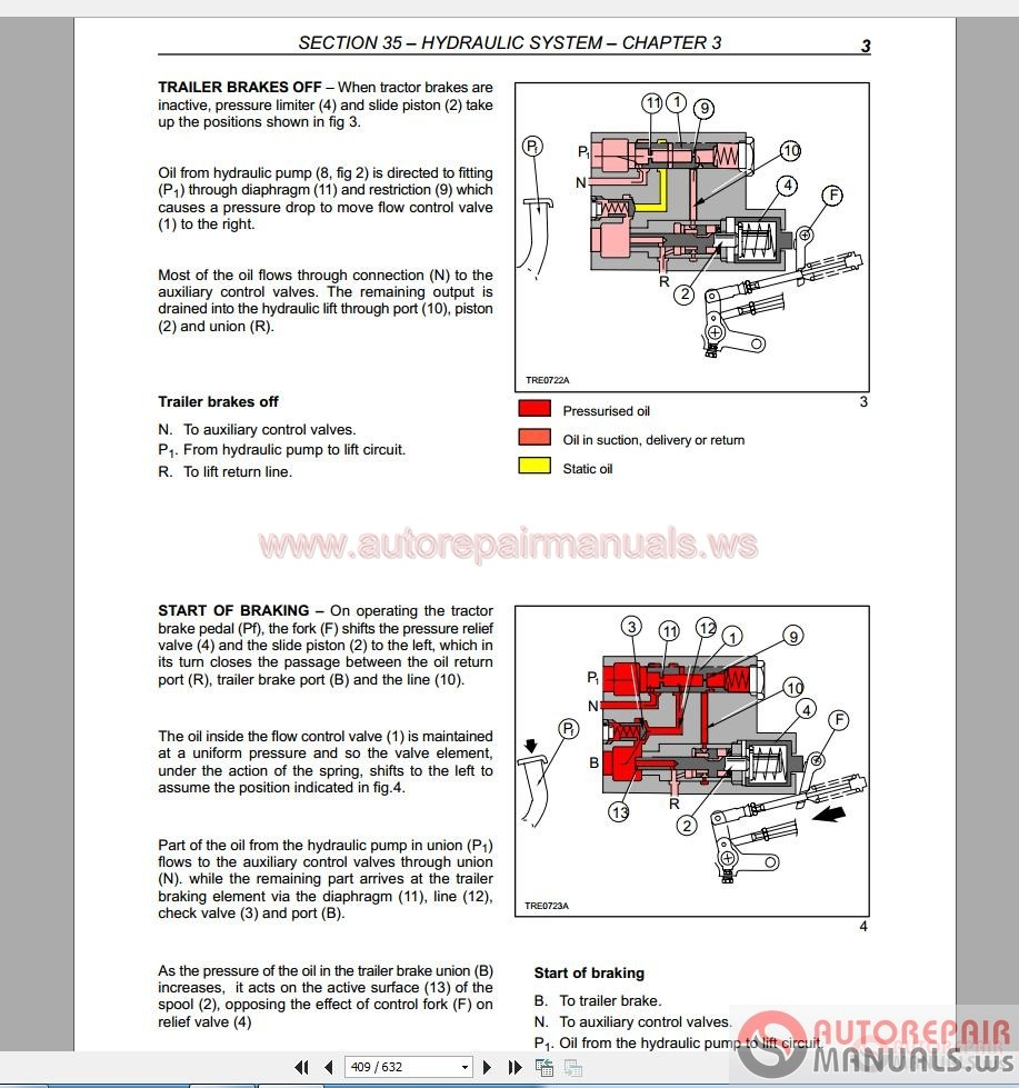 ... Array - case ih service manual free user guide u2022 rh  globalexpresspackers co