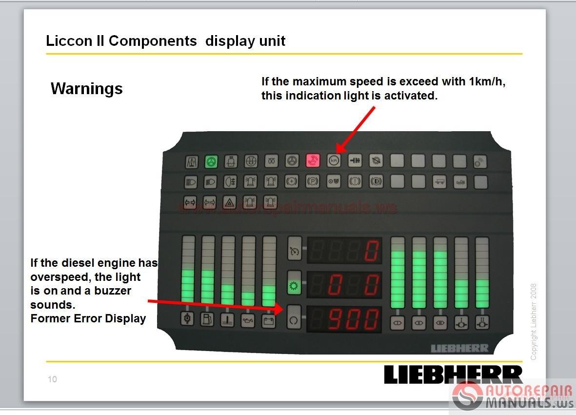 Liebherr Crane Error Codes