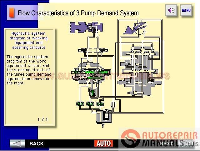 Komatsu Wheel Loader Steering System Service Training | Auto ... on