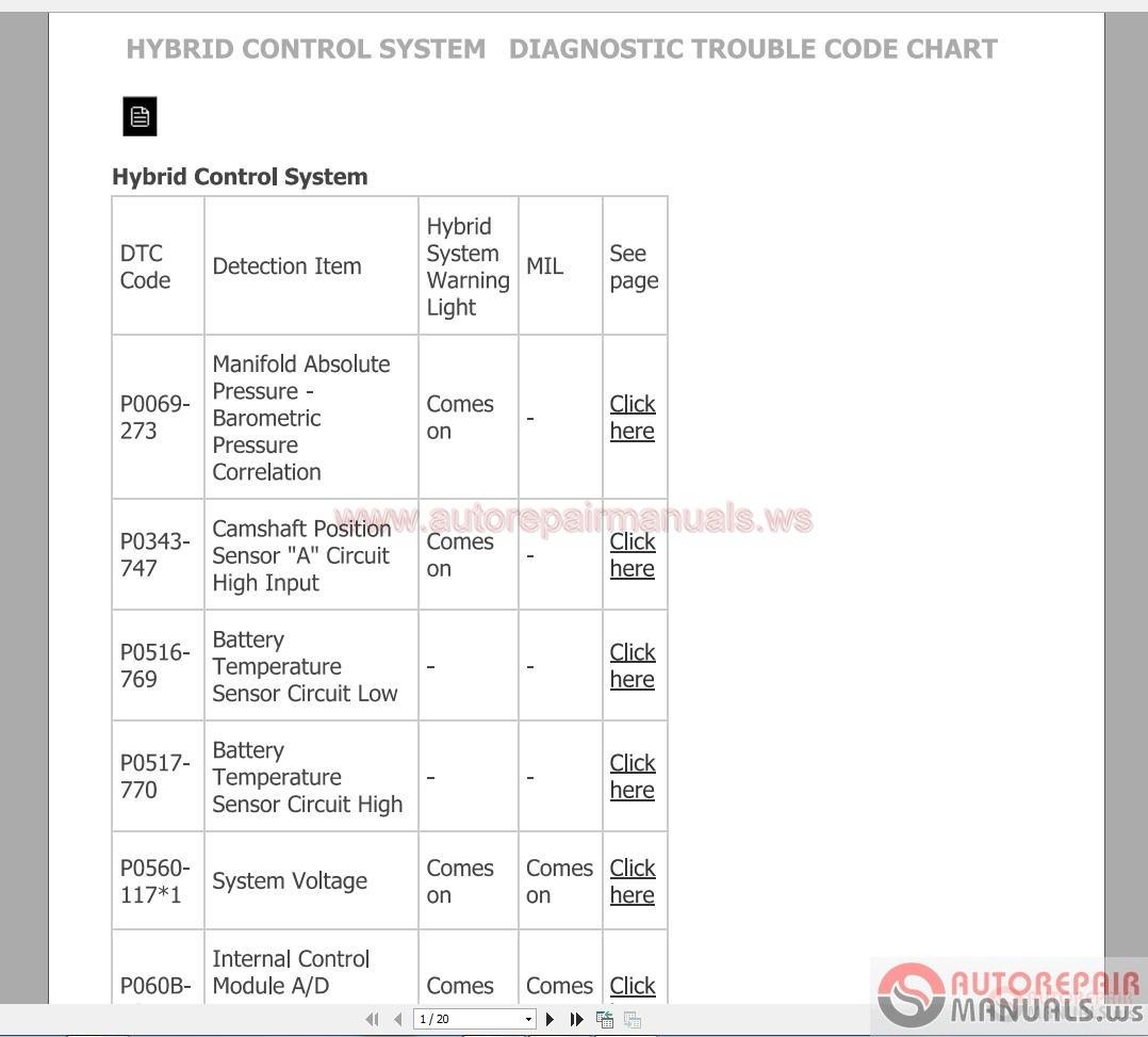 toyota yaris hybrid europa  04 2012  workshop manual