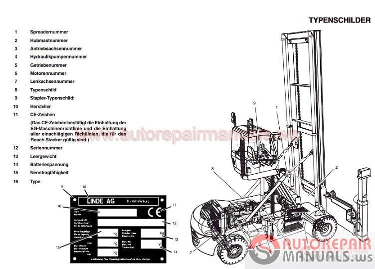 linde forklift full shop manual dvd