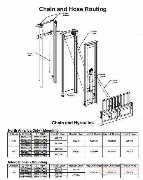 lift tek full parts manual dvd auto repair manual forum hyster forklift wiring diagram e60