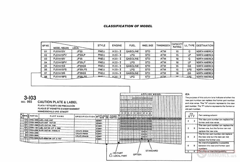 nissan model smo5e 1n1uo wiring diagram nissan suspension