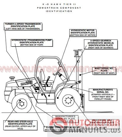 Manitou_Full_Shop_Manual_DVD6 Jcb Forklift Wiring Diagram on jcb 520 wiring diagram, jcb 940 wiring diagram, case 930 wiring diagram,