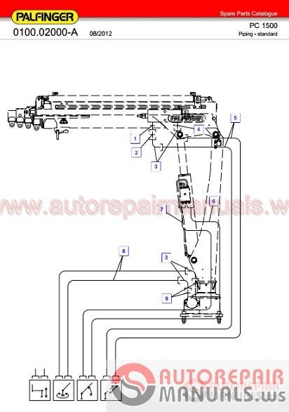 PALFINGER_Full_Shop_Manual_DVD3 repair and service manual free auto repair manuals page 28 palfinger crane wiring diagram at readyjetset.co