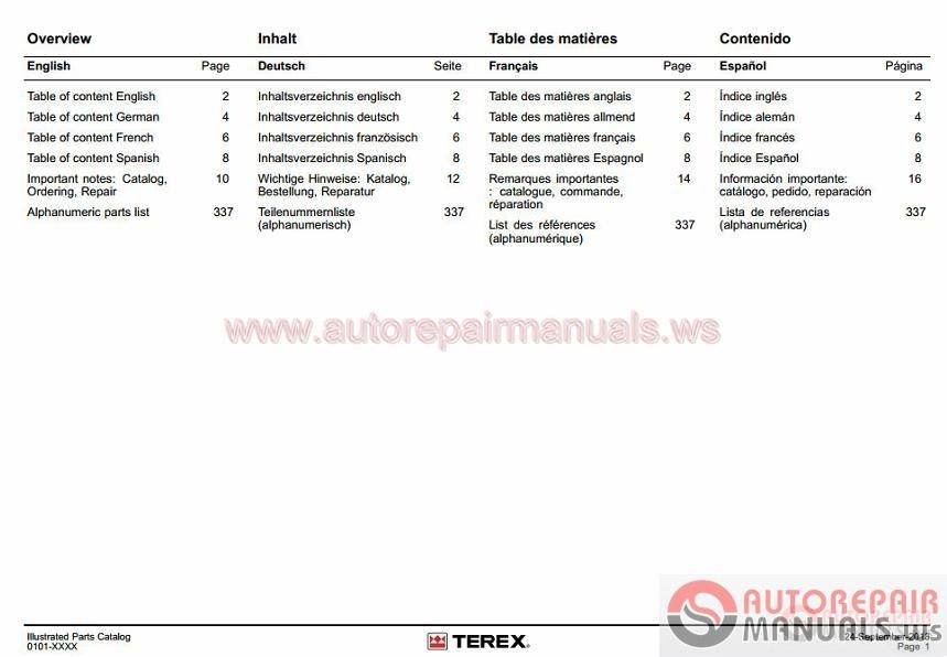 Terex All Machine Full Shop Manual Dvd
