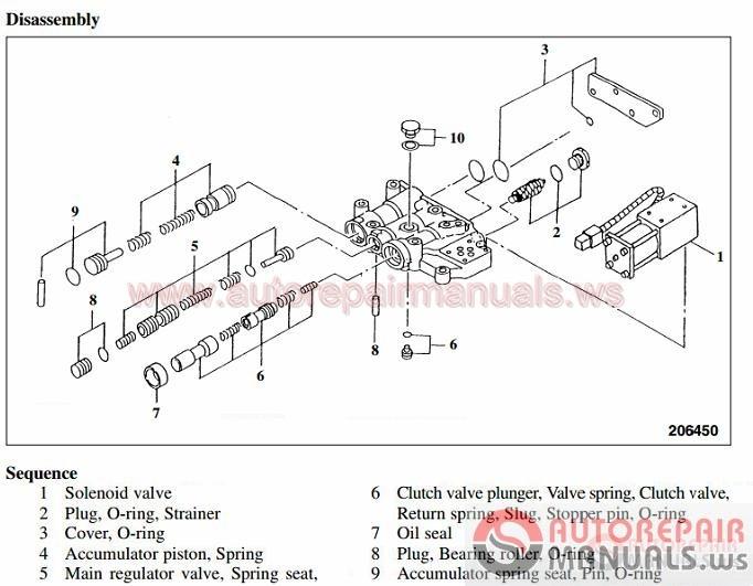 53o2m John Deere Gt 262 Lawn Tractor Will Not Start likewise John Deere Z225 Belt Diagram moreover 36004 Wiring Diagram Jd214 together with S150 Wiring Diagram together with Chapter Wiring Diagram John Deere Lt155. on john deere gx345 electrical wiring diagram