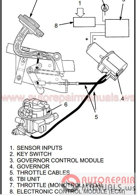 Gm Engines All Model Full Set Manual Auto Repair Manual