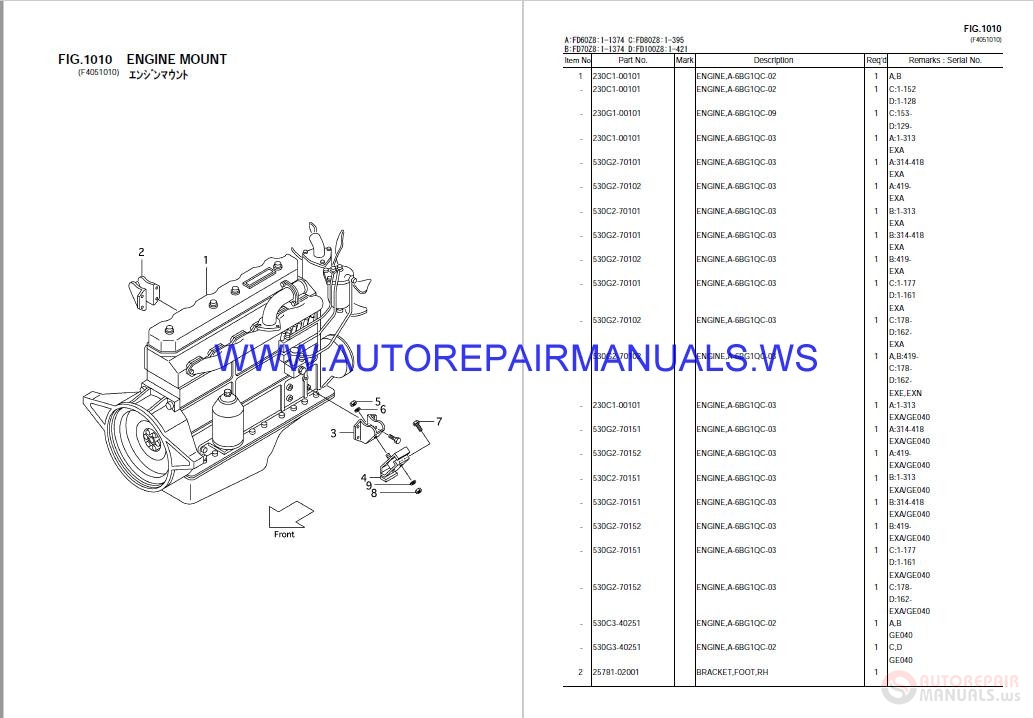Nissan Fork Lift Parts Manuals – Wonderful Image Gallery