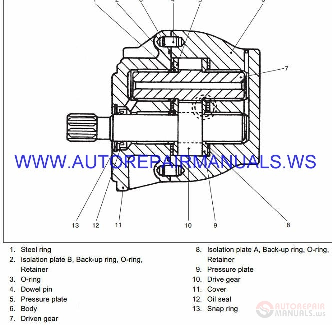 auto repair manuals  forklifts diesel counterweight dp135