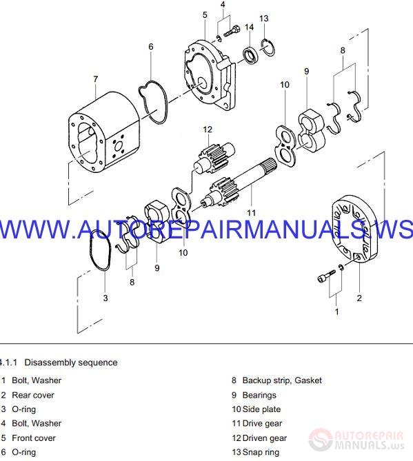 cat forklifts diesel counterweight dp80n manual