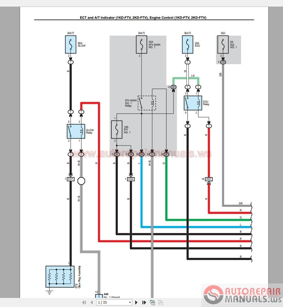Toyota Ecs-1kd Engine Wiring Diagram