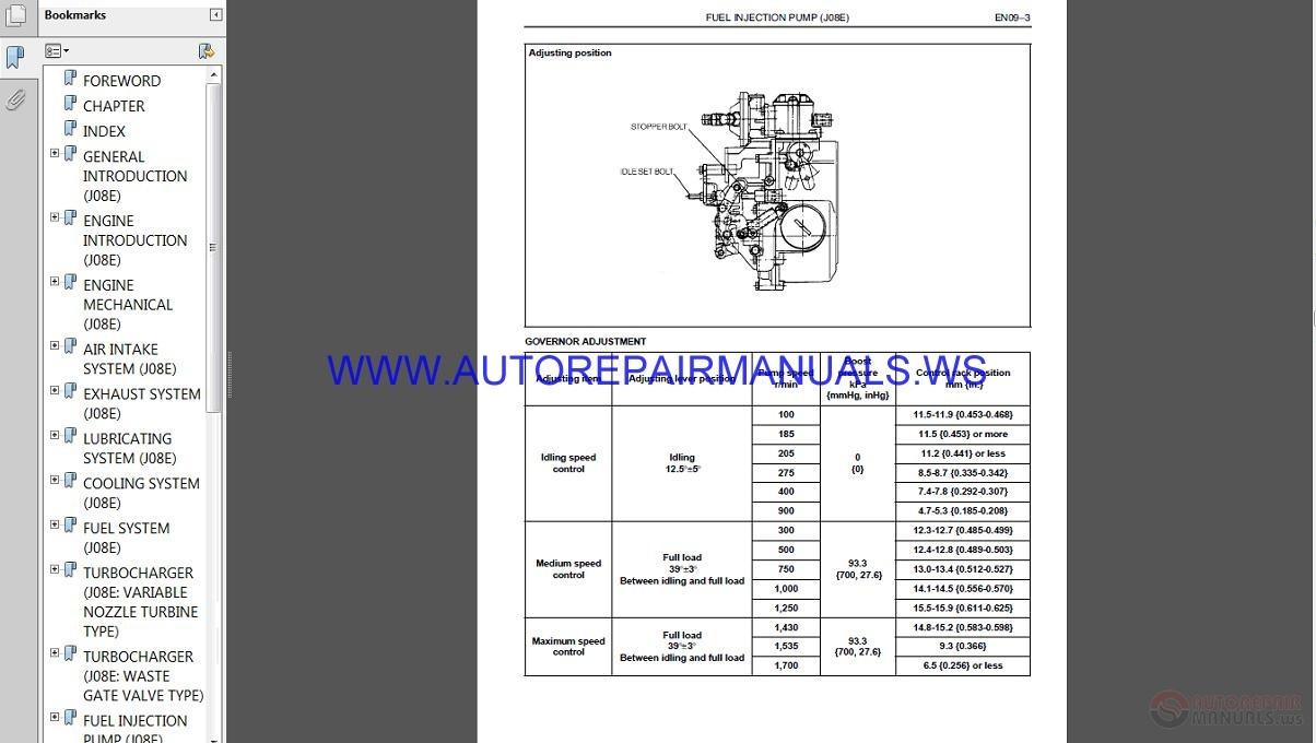 Hino engine service manual