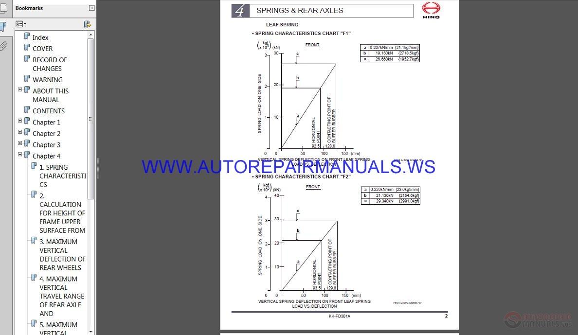 Hino Truck Fd7j Body Mounting Manual