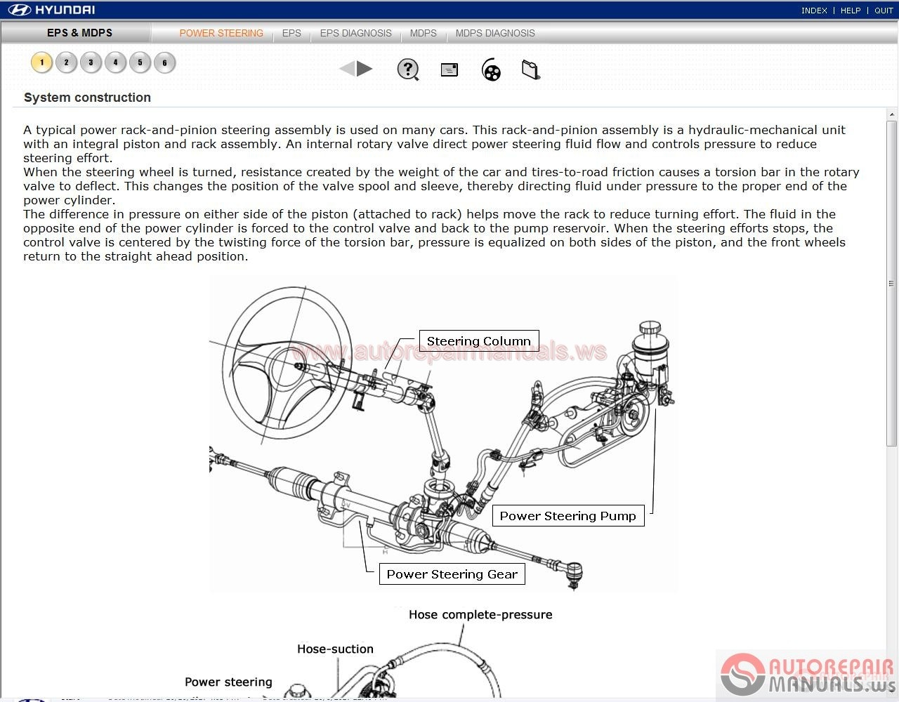 Hyundai Galloper Wiring Diagram Free For You Electrical 2013 Tucson Diagrams