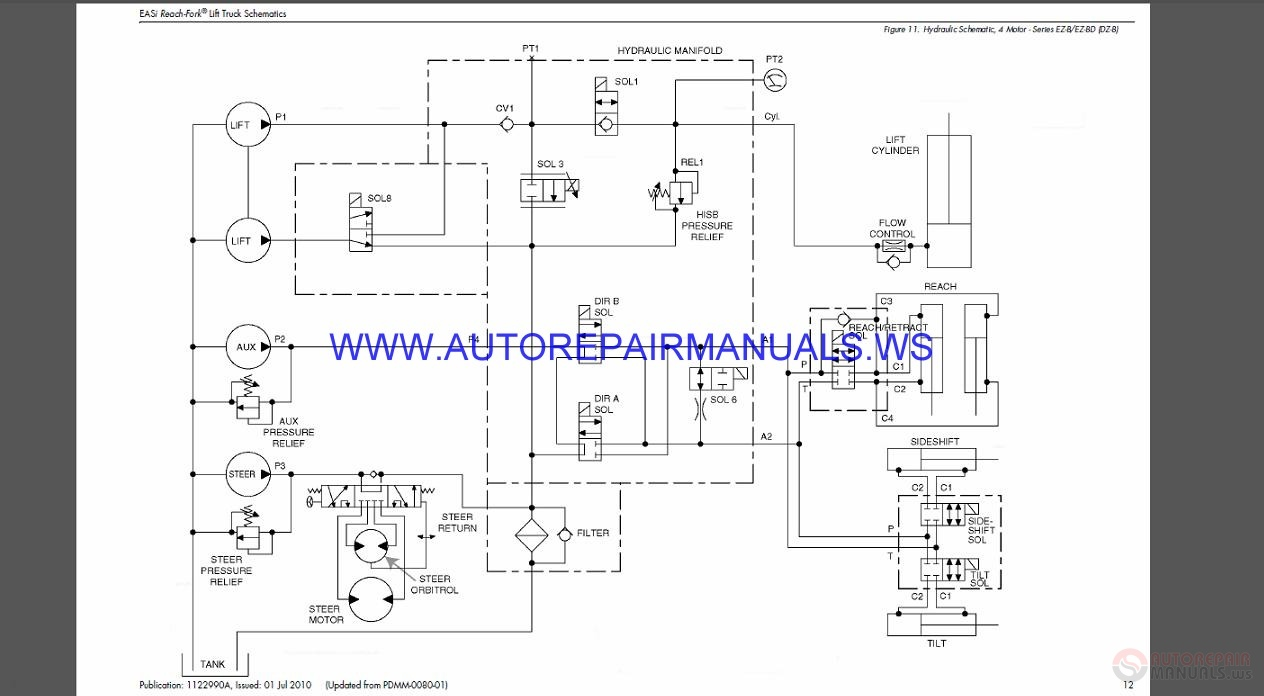 typical forklift wiring diagram raymond forklift wiring diagram