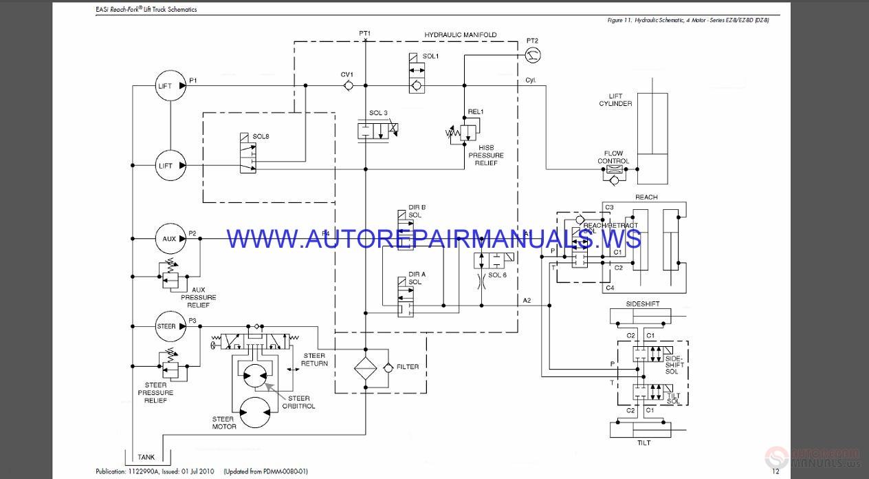 Raymond Pallet Jack Wiring Diagram Electrical Crown Forklift Basic U2022 Alpha