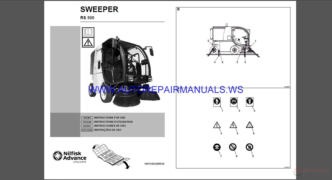 Vacuum cleaner users guides