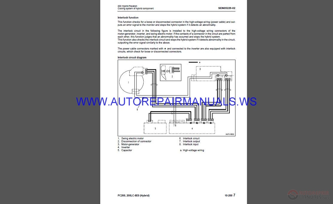 Komatsu_PC200 8EO_Shop_manual2 komatsu wiring diagram toyota wiring diagram \u2022 free wiring  at bayanpartner.co