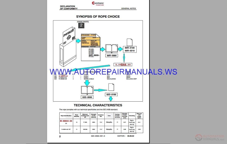 service manual potain