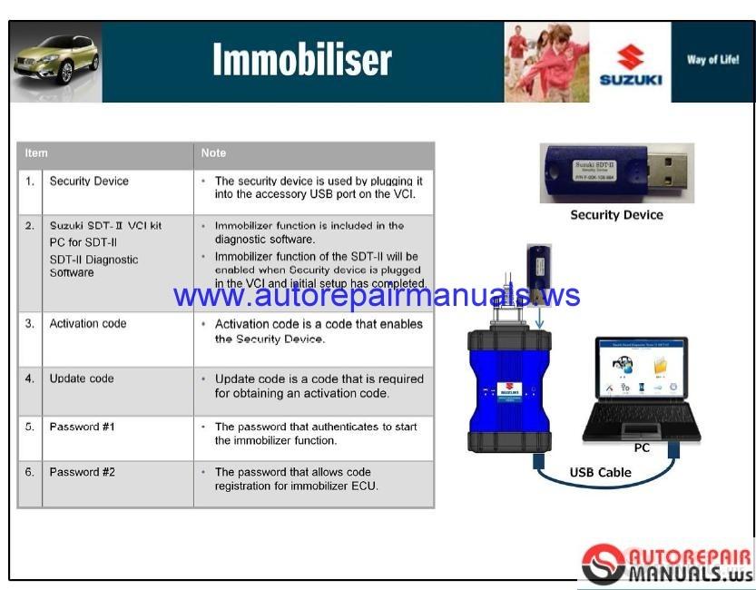 Suzuki Sdt Diagnostic Software Download