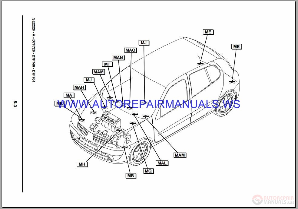 renault clio ii phase 2 x65 nt8234 disk wiring diagrams manual 01