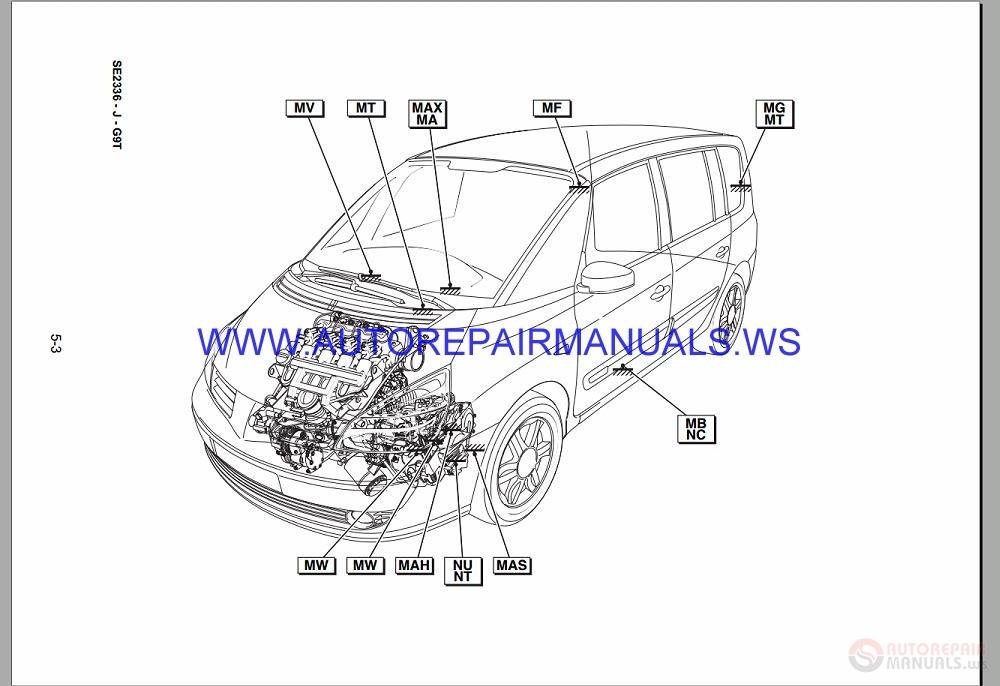 renault espace iv j81 nt8273 disk wiring diagrams manual 01