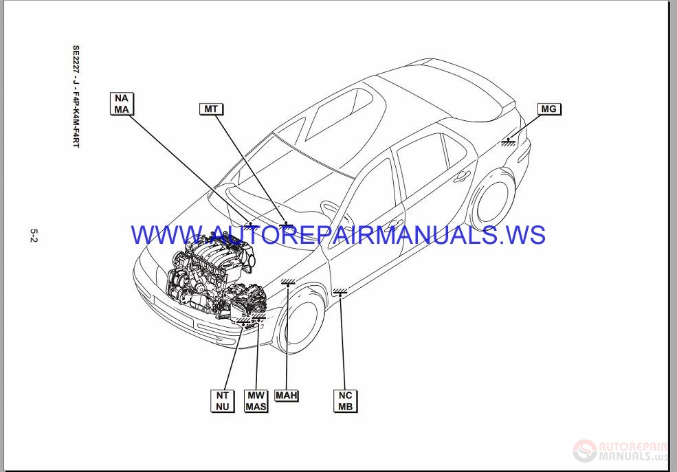 renault laguna x74 nt8326 disk wiring diagrams manual 11-2002