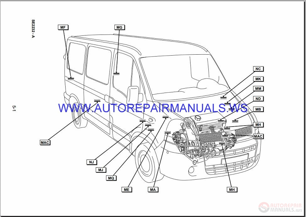 renault master x70 nt8225 disk wiring diagrams manual 10-2003
