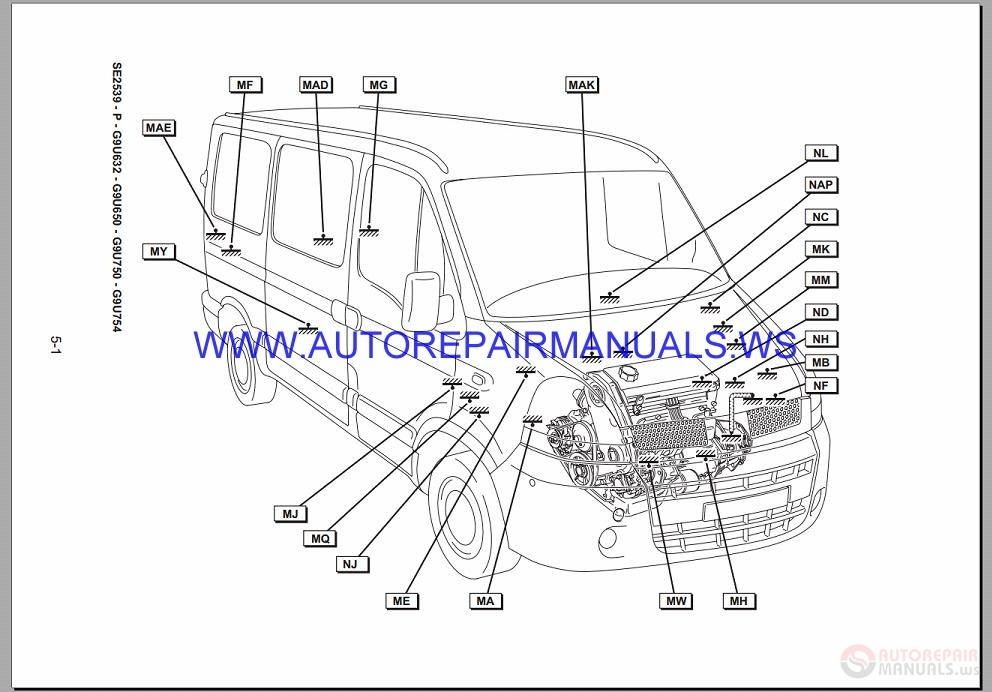 renault master x70 nt8378 disk wiring diagrams manual 19-11-2007 ... renault master wiring diagram  auto repair manual forum