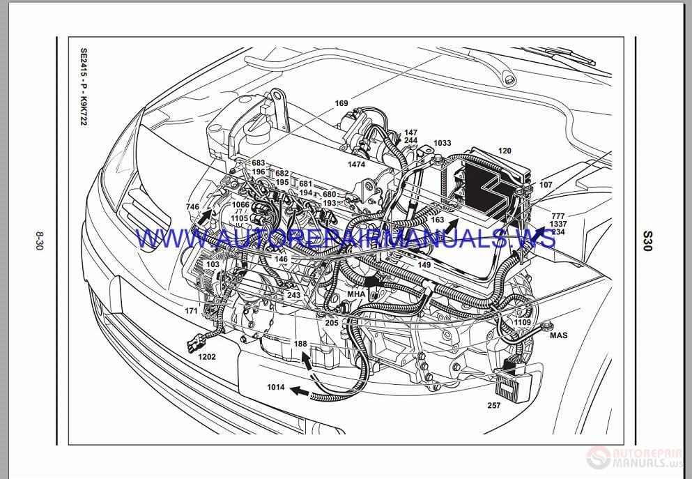 Renault Megane Ii Workshop Wiring Diagram