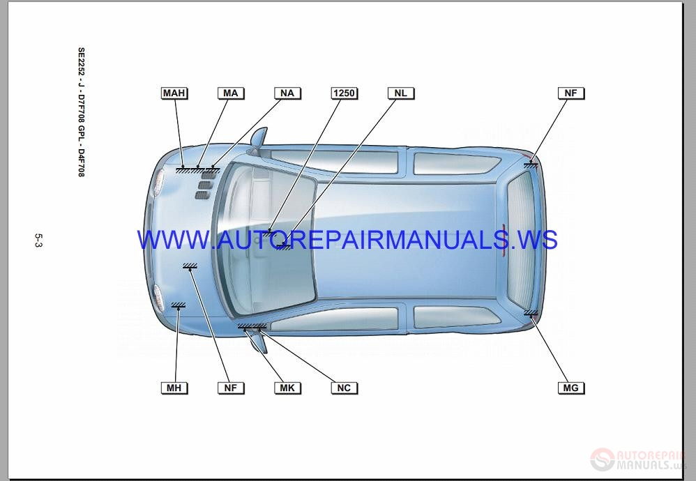 Renault Twingo X06 Nt8223 Disk Wiring Diagrams Manual 12-2003