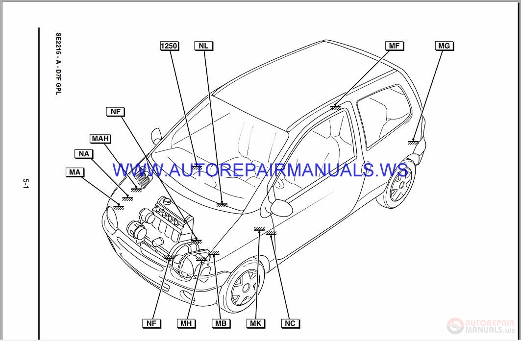 Renault Twingo X06 Nt8232 Disk Wiring Diagrams Manual 01