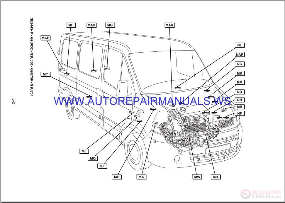 Renault Master X70 NT8322 Disk Wiring Diagrams Manual 24-07-2006   Auto  Repair Manual Forum - Heavy Equipment Forums - Download Repair & Workshop  ManualAuto Repair Manual Forum