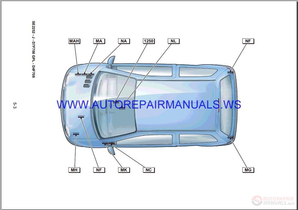 Renault Twingo X06 Nt8233 Disk Wiring Diagrams Manual 12