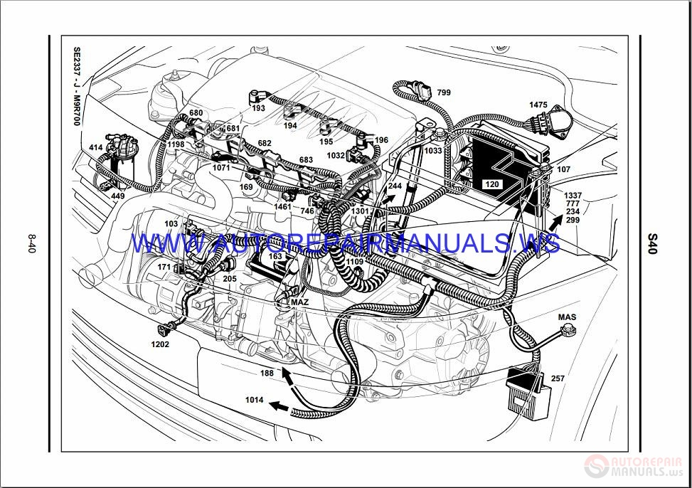 Renault Megane Ii X84 Nt8274 Disk Wiring Diagrams Manual