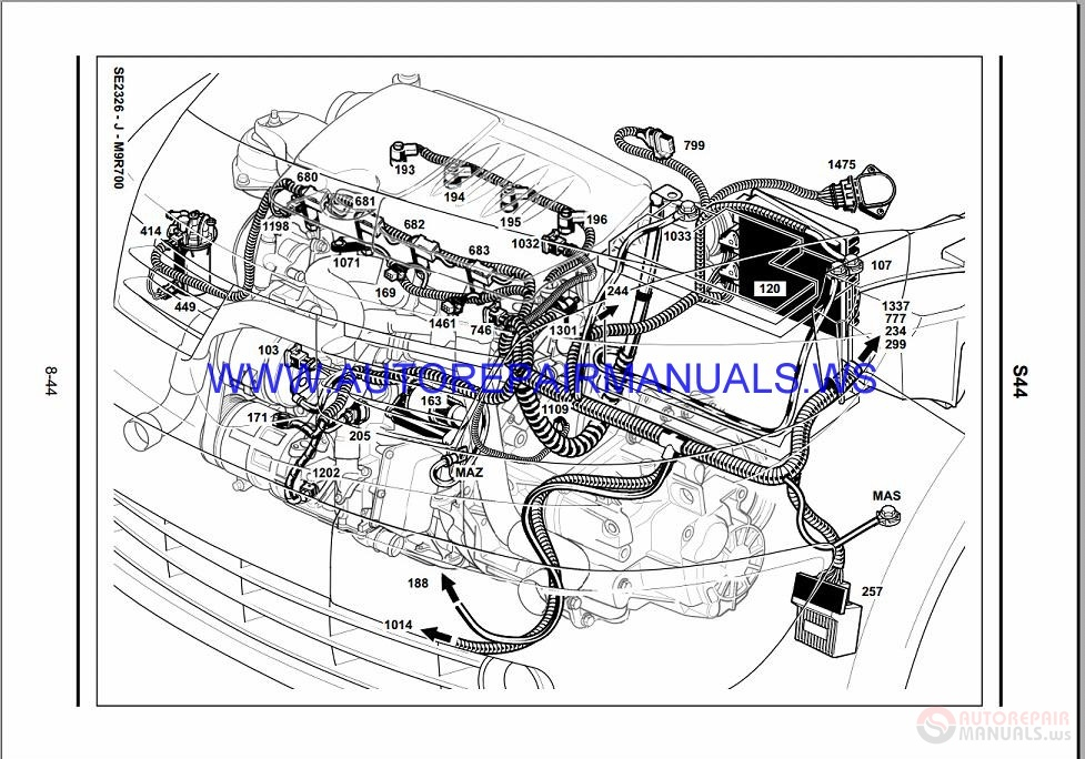 Renault Scenic Ii J84 Nt8276 Disk Wiring Diagrams Manual