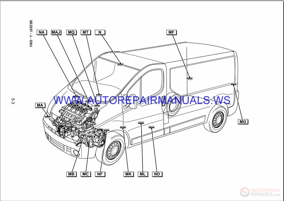 renault trafic x83 nt8250 disk wiring diagrams manual 10