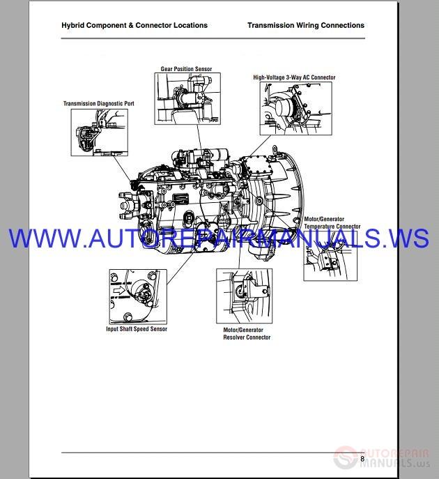 Eaton Roadranger Repair manual