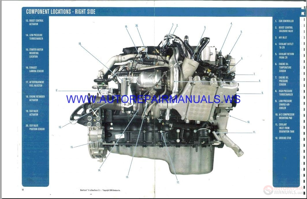 M moreover Kawasaki Zr C Zephyr Europe Uk Fr Ar Fg Gr It Nr Sd Sp St Clutch Mediumkae E A besides Maxresdefault also Maxresdefault further Sd John Deere Jd G Backhoe Loader Service Technical Operation Test Manual Tm. on 3 sd manual transmission diagram