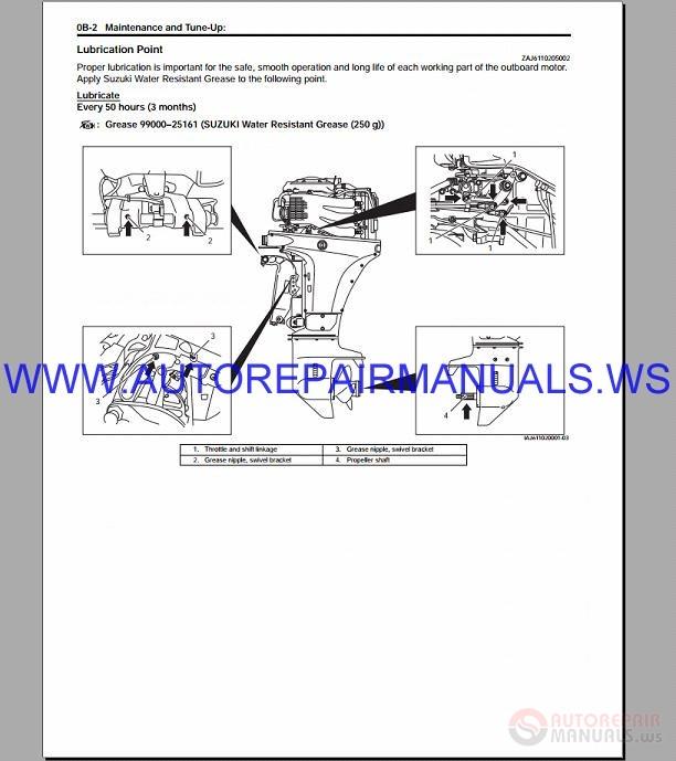 Suzuki Outboard Motor Df40a