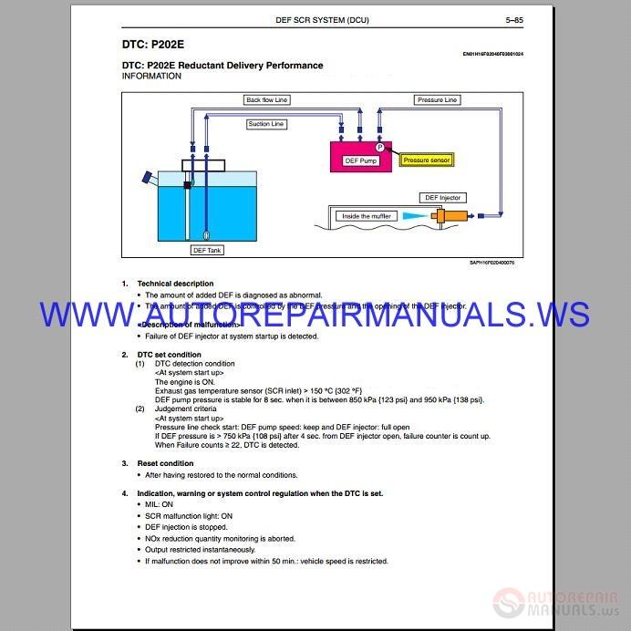 Hino Diesel Truck Workshop Manual 2017
