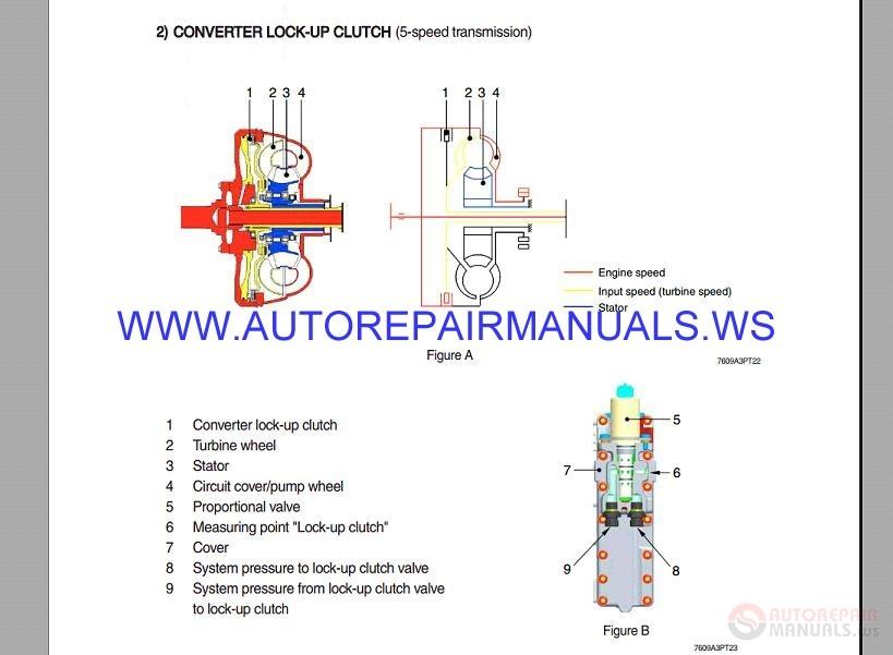Hyundai Wheel Loader 9 Full Set Service Manual Dvd Auto border=